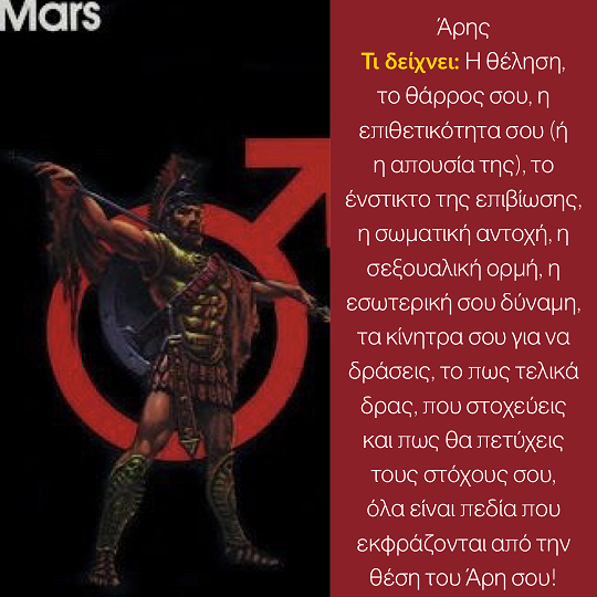 aris mathima