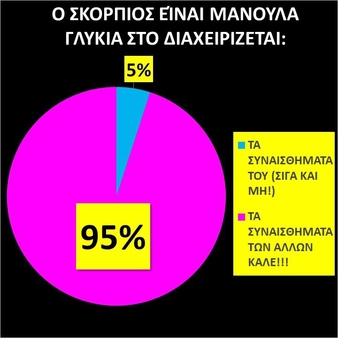 skorpios9