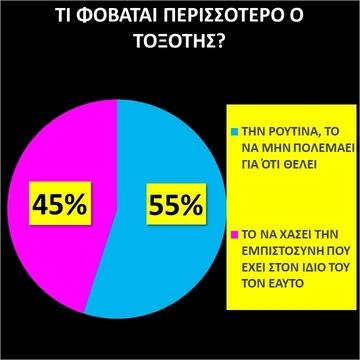 toxotis3