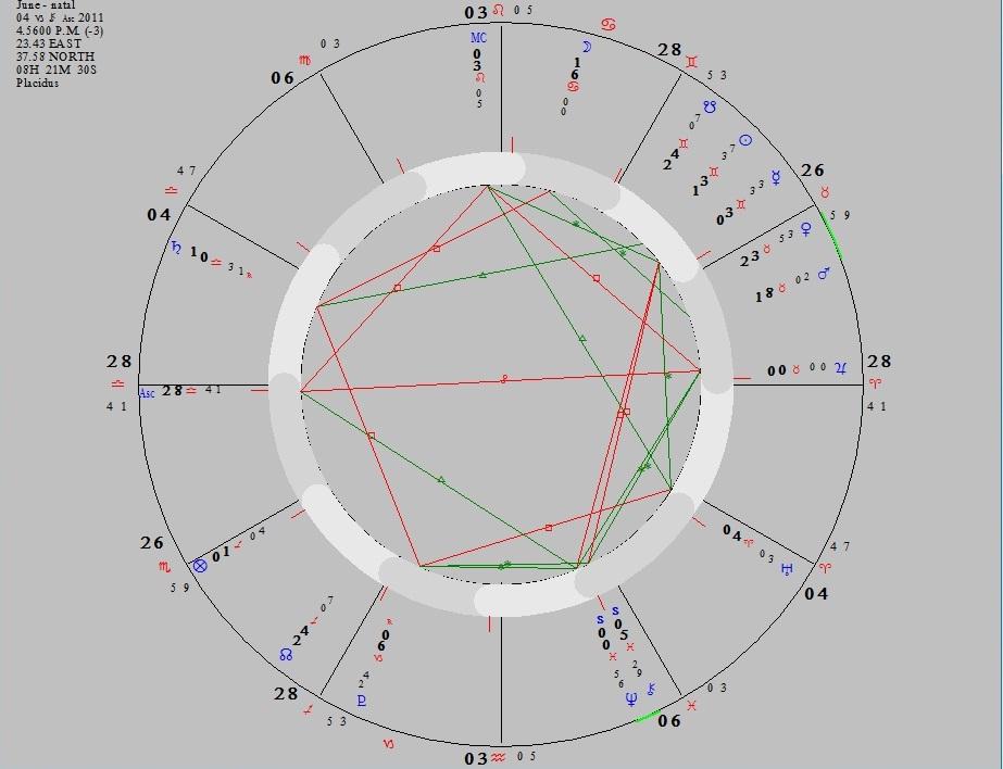 Ingress_Jupiter_in_Taurus.jpg