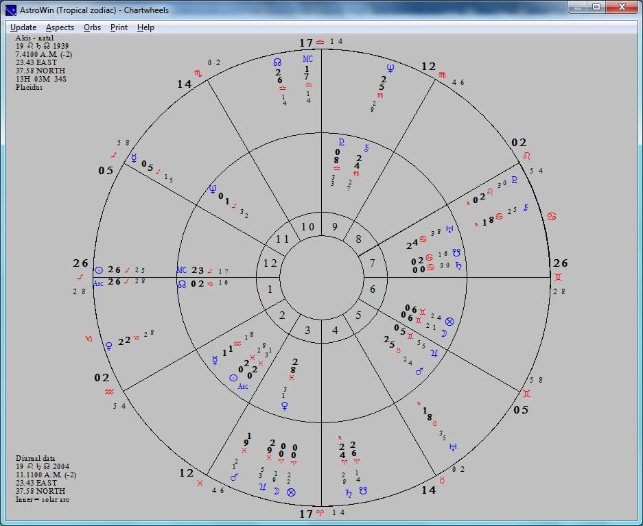 Tsoxatzopoulos_solar_arcs_2004