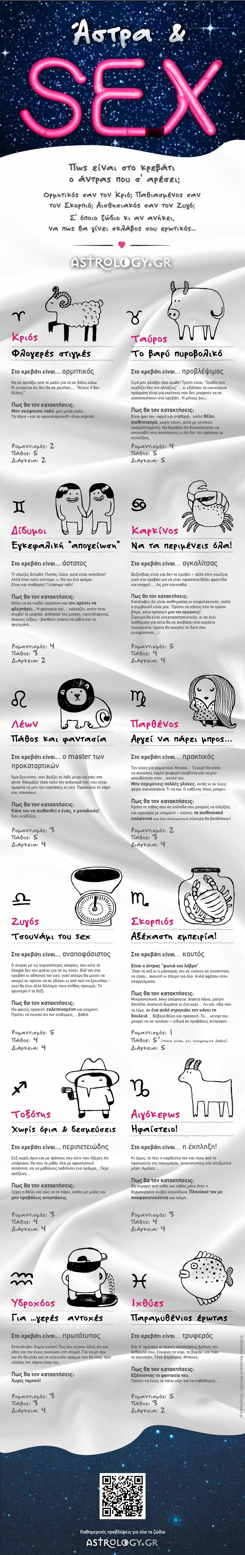 astrology_gr_infographic_1