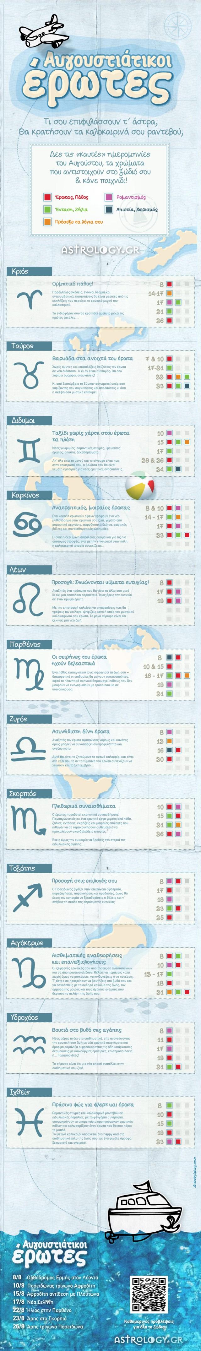 astrologygr_infographic_summer_love