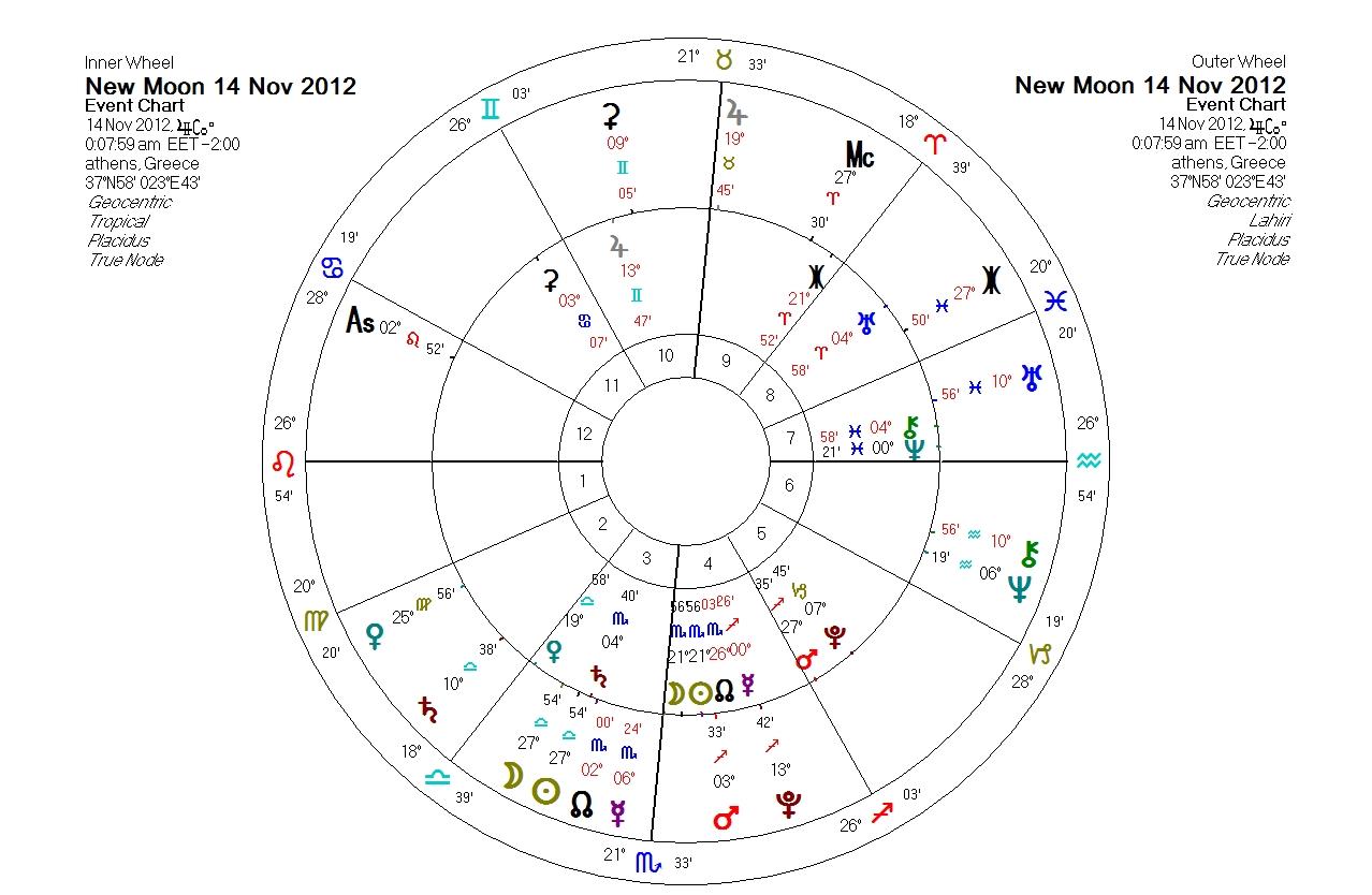 new_moon_nov