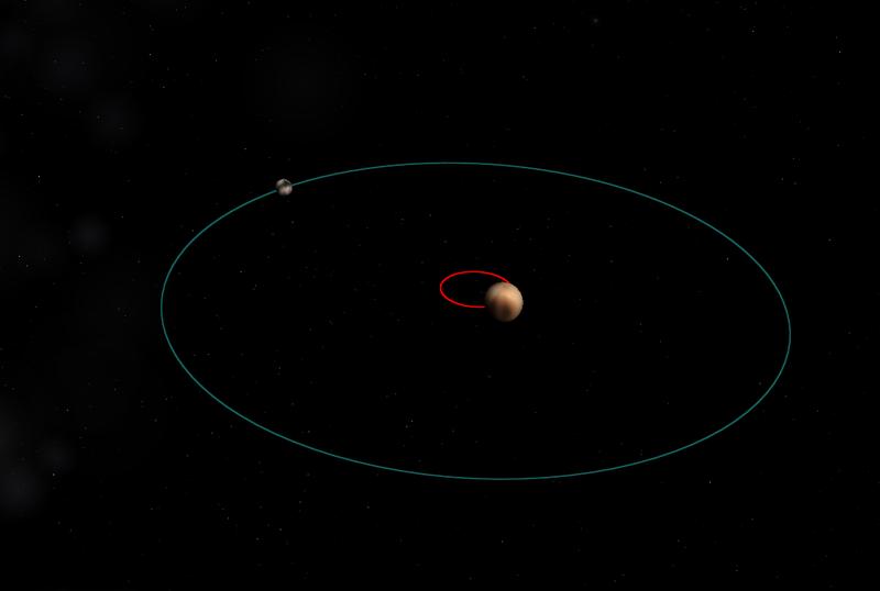 800px-Pluto-Charon_double_planet