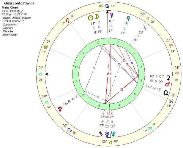 tulisa_chart