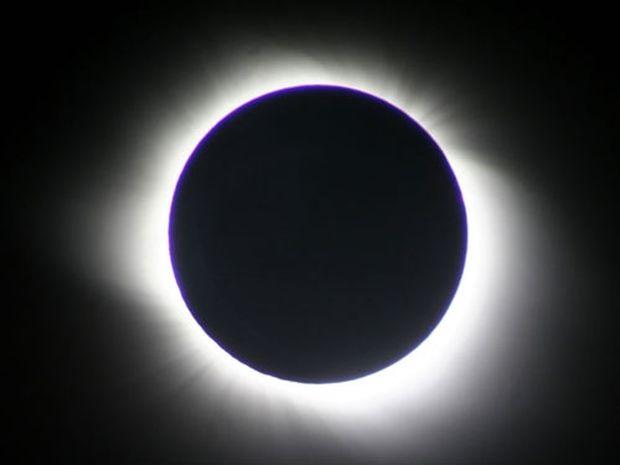Solar- Lunar- Reason Eclipse