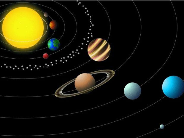 Η λειτουργία των πλανητών στην απόλυτη έξαρση του Ήλιου