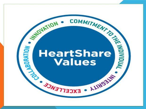 Values.