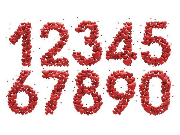 Ερωτική Αριθμολογία
