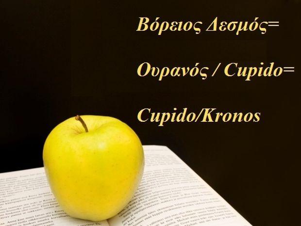 Η αστρολογική συμβουλή της ημέρας 22/4