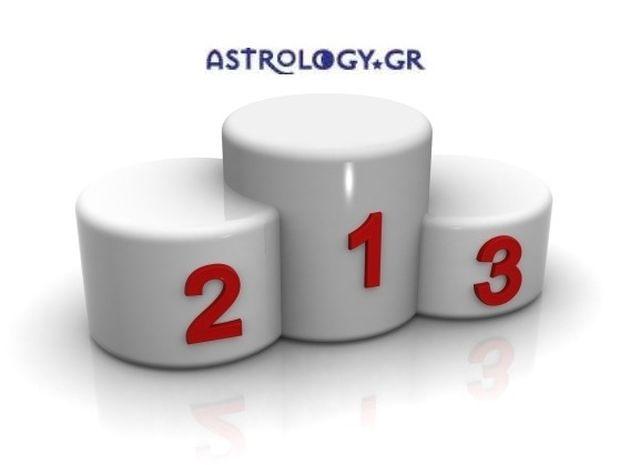 Εκλογές - Πρωτιά για την Uranian και το astrology.gr