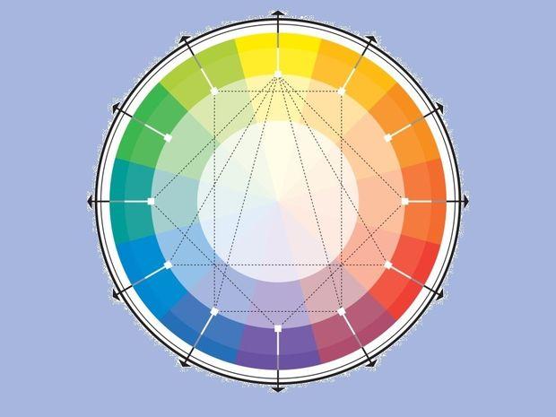 Όψεις - Η αβάσταχτη ελαφρότητα των τριγώνων