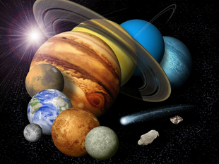 Πλανήτες, Ζώδια και Οίκοι