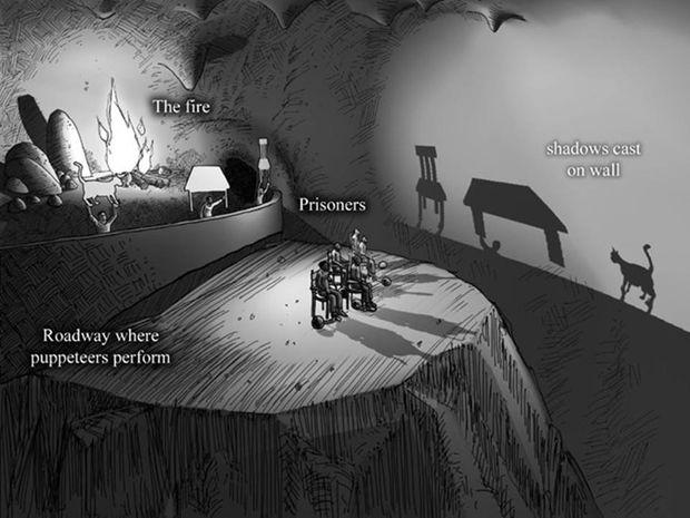 Το σπήλαιο του Πλάτωνα και ο... Καραγκιόζης: Μέρος Β