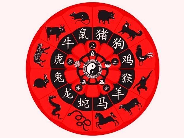 Κινέζικη Αστρολογία: Προβλέψεις Ιουνίου