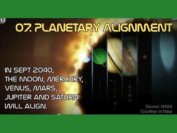 Δέκα σπάνια αστρονομικά φαινόμενα