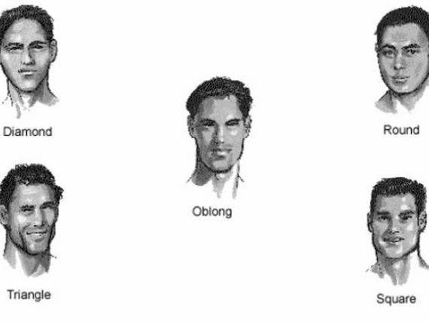 Τι δείχνει το πρόσωπο του άνδρα για τον χαρακτήρα του;