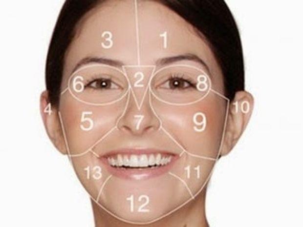 Τα μυστικά για να διαβάζετε το πρόσωπο ενός ανθρώπου