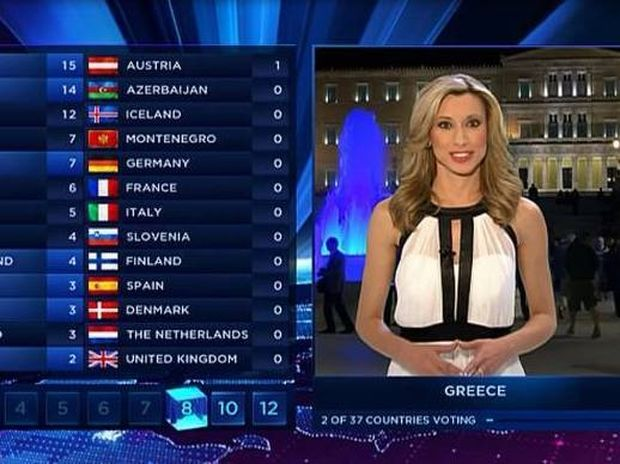 Eurovision 2014: Ποια είναι η σέξι ξανθιά που είπε τους βαθμούς της Ελλάδας