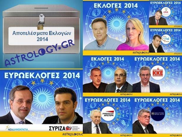 Εκλογές 2014: Μια ακόμη δικαίωση για το astrology.gr!