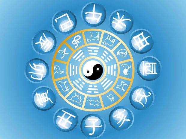 Ποιο είναι το κινέζικο ζώδιο σου;