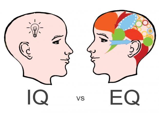 Άτομα με υψηλή συναισθηματική νοημοσύνη: Τα χαρακτηριστικά τους