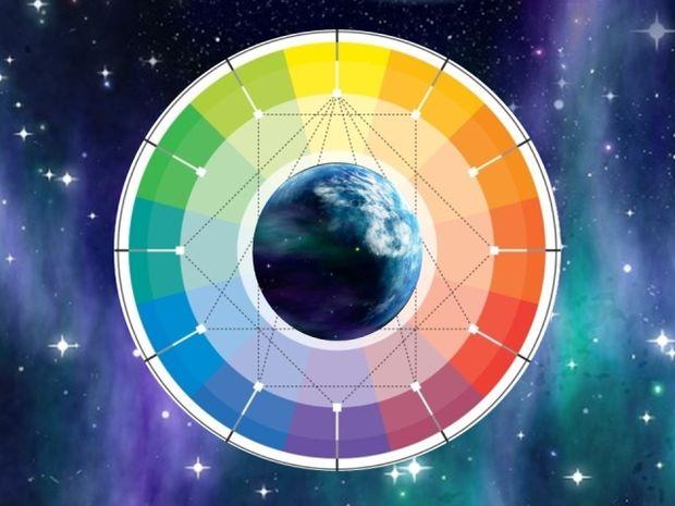 Οι αστρολογικές όψεις του Μαρτίου