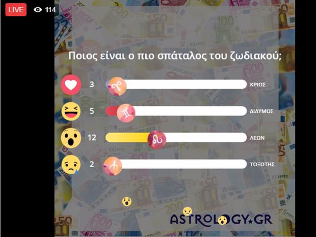 Live Astro-Κουίζ: Ψήφισε το πιο σπάταλο ζώδιο