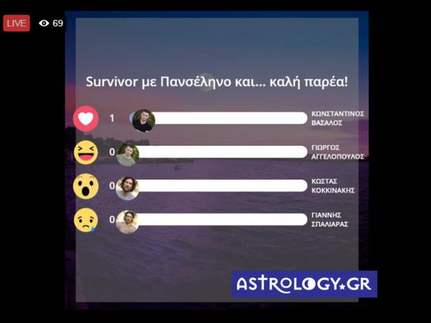 Live Astro-Κουίζ: Με ποιον παίκτη του Survivor, θα ήθελες να περάσεις την Πανσέληνο Ιουνίου;