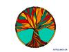 Αυτό το ζώδιο είσαι στο Κέλτικο ωροσκόπιο αν έχεις γεννηθεί από 24 Δεκεμβρίου έως 20 Ιανουαρίου