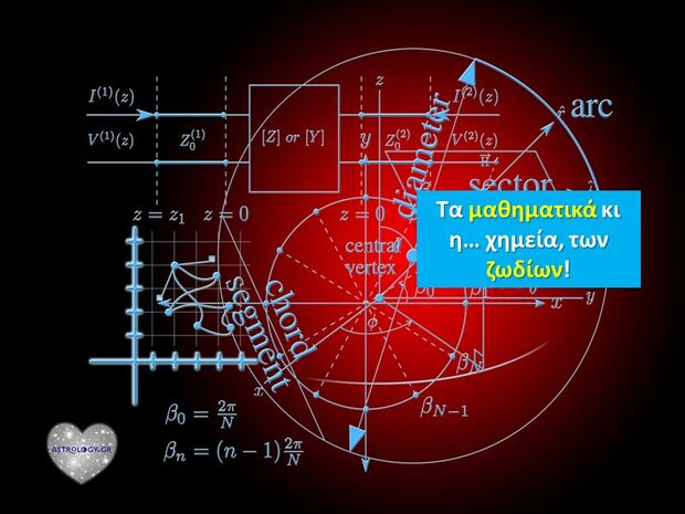 Η χημεία των ζωδίων!