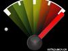 Αντιπαθητικό-μετρο: Το δικό σου ζώδιο σπάει τα κοντέρ;
