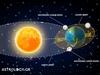 Συνδέονται οι Δεσμοί της Σελήνης με το Κάρμα;