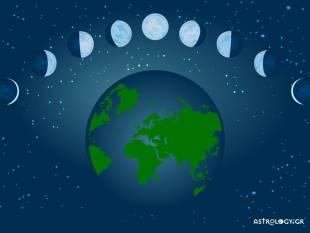 Οι όψεις της Σελήνης με τους υπόλοιπους πλανήτες σε ένα ωροσκόπιο και η ερμηνεία τους
