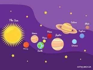 Οι όψεις του Ήλιου με τους υπόλοιπους πλανήτες σε ένα ωροσκόπιο και η ερμηνεία τους